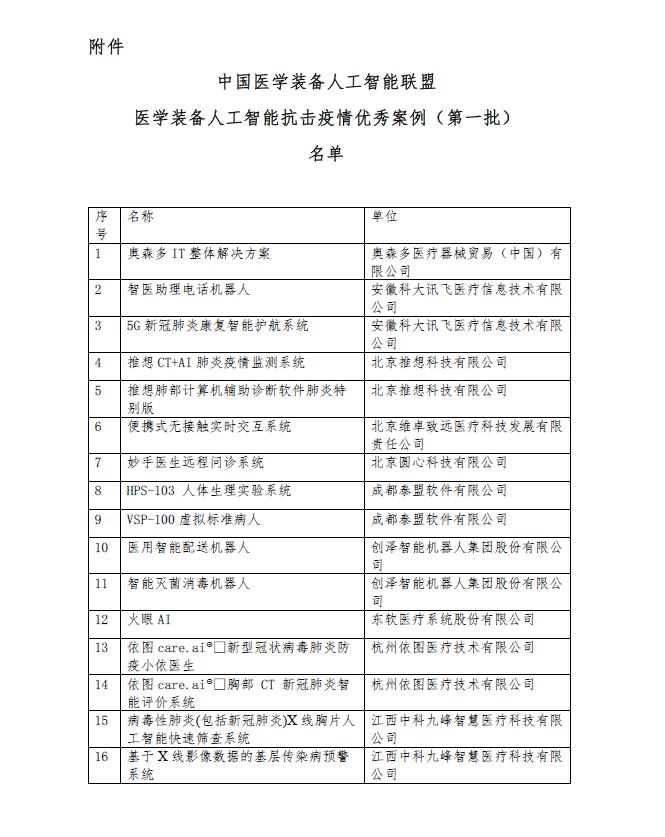 中国医学装备人工智能联盟关于发布医学装备人工智能抗击疫情案例评估结果的通知(第一批)(图1)