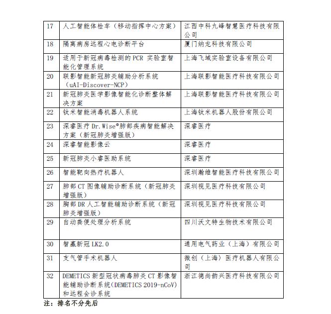 中国医学装备人工智能联盟关于发布医学装备人工智能抗击疫情案例评估结果的通知(第一批)(图2)